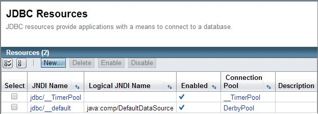 Click New JDBC Resource